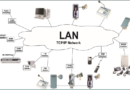 IP Based Communication System